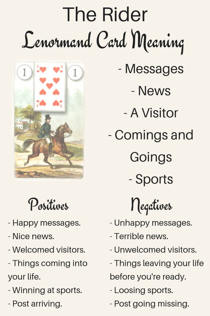 Art Illustration: Do you want to know what the meaning of The Lenormand Rider card is? Are you curious what The Rider's beginner interpretation might be? Here is how to read The Lenormand Rider card! (Also known as The Horseman or Cavalier). Includes Rider meanings for love, timing, as a person and more!