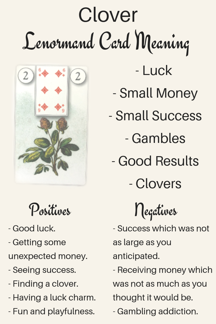 Art Illustration: Do you want to know what the meaning of The Lenormand Clover card is? Are you curious what Clover's beginner interpretation might be? Here is how to read The Lenormand Clover card! Includes Clover meanings for love, timing, as a person and more!