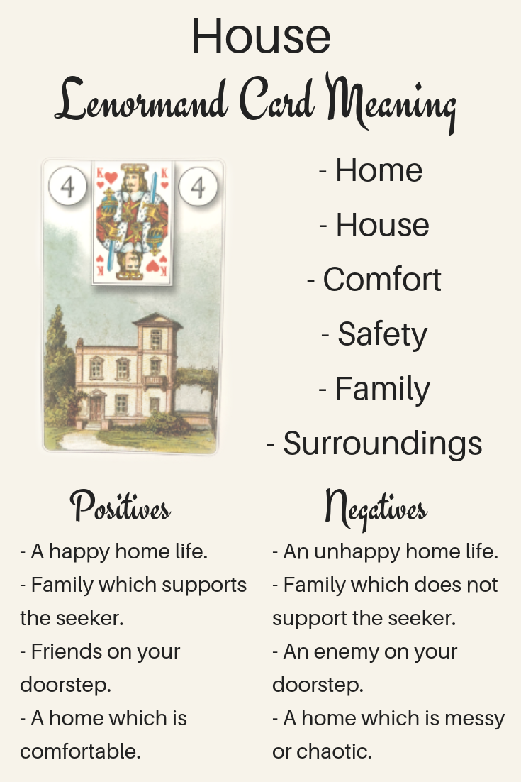 Art illustration: Do you want to know what the meaning of The Lenormand House card (also known as the Lenormand Home card) is? Are you curious what House's beginner interpretation might be? Here is how to read The Lenormand House card! Includes House meanings for love, timing, as a person and more!