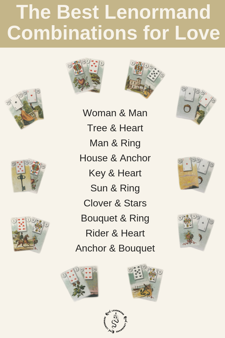 Art Illustration: What are the best Lenormand card combinations for love? Which card combinations should you look for when performing Lenormand readings on relationships? Which Lenormand card combinations predict the best results for relationship outcomes? If you're wanting answers to these questions, then this article will help you out.