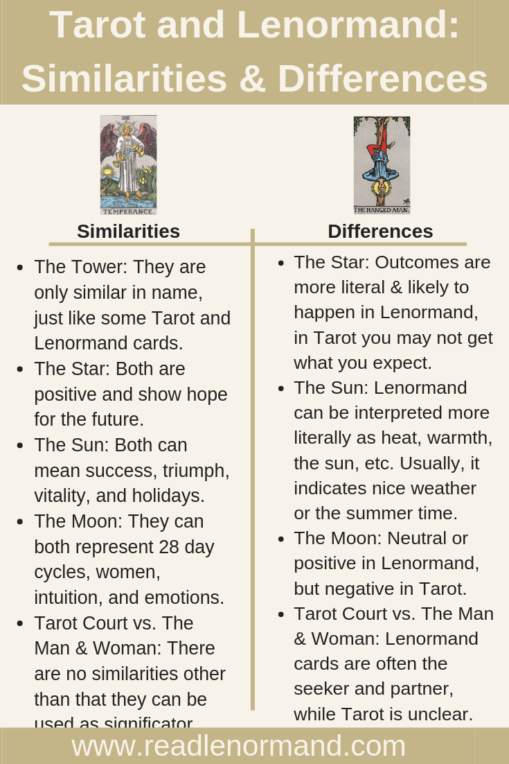 Tarot Illustration: What are the similarities and differences between Lenormand and Tarot cards? Which cards are there in both Lenormand and Tarot? How are the Tower, Star, Sun, Moon, and significator cards all the same? This article is going to highlight how these Lenormand cards differ from Tarot cards!