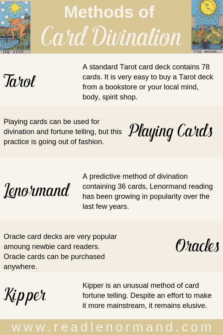 Art Illustration: Five different methods of divination and fortune telling using cards. Cards included in this post are Tarot, Lenormad, playing card cartomancy, oracle cards, and kipper.