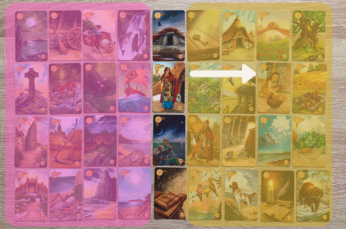 The gold cards are in the future because they are in front of the Lenormand significator (The Man). In this spread, all which is behind the significator is in pink.