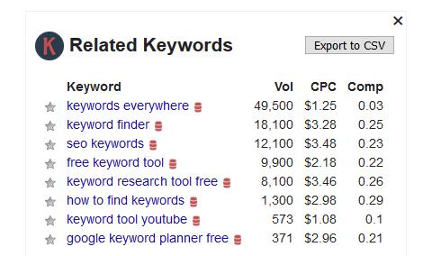 Keywords everywhere.PNG