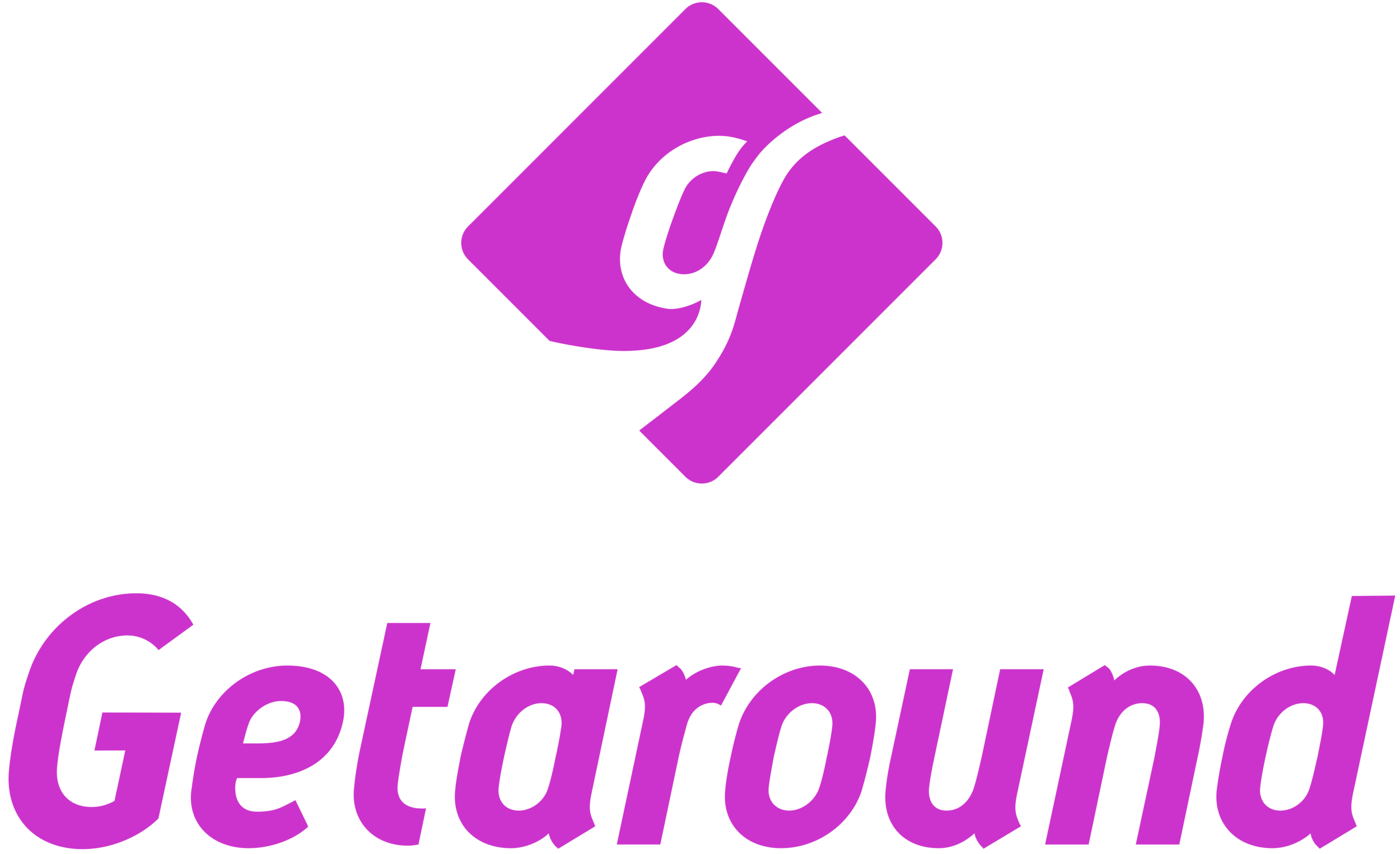 Getaround Logo.png