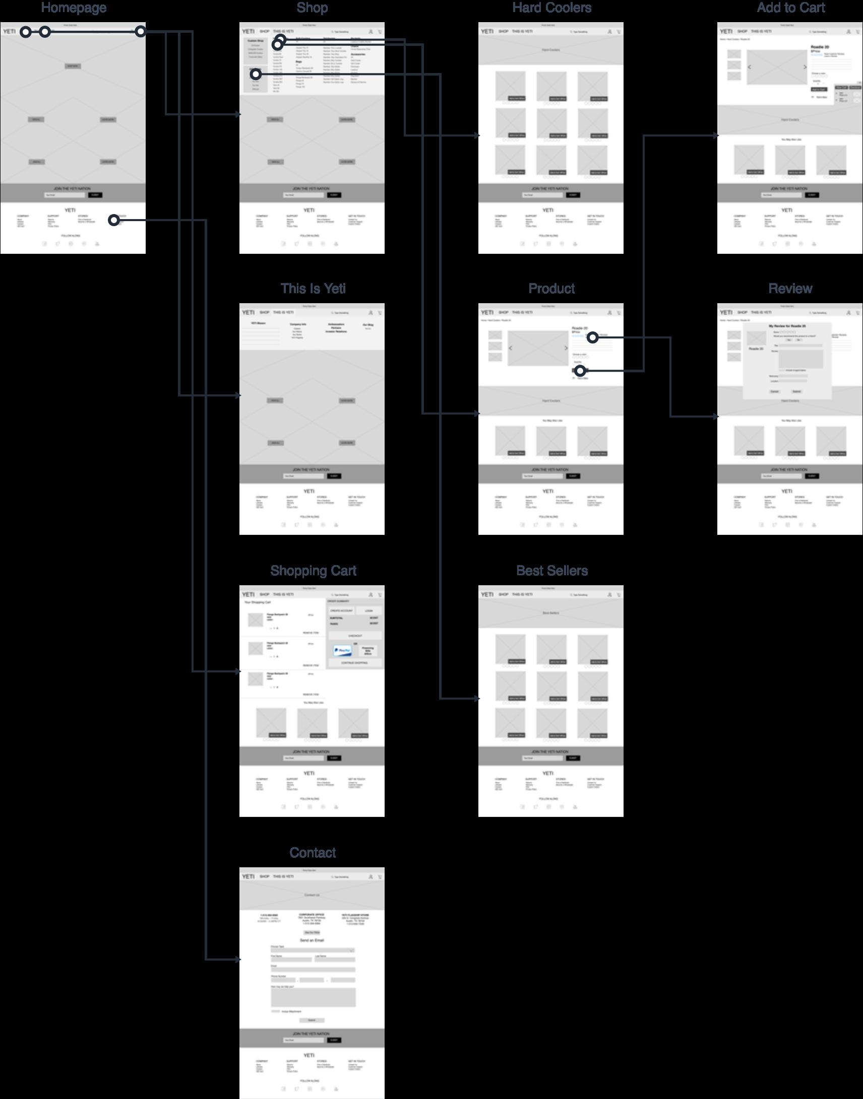 flowmap (9).png