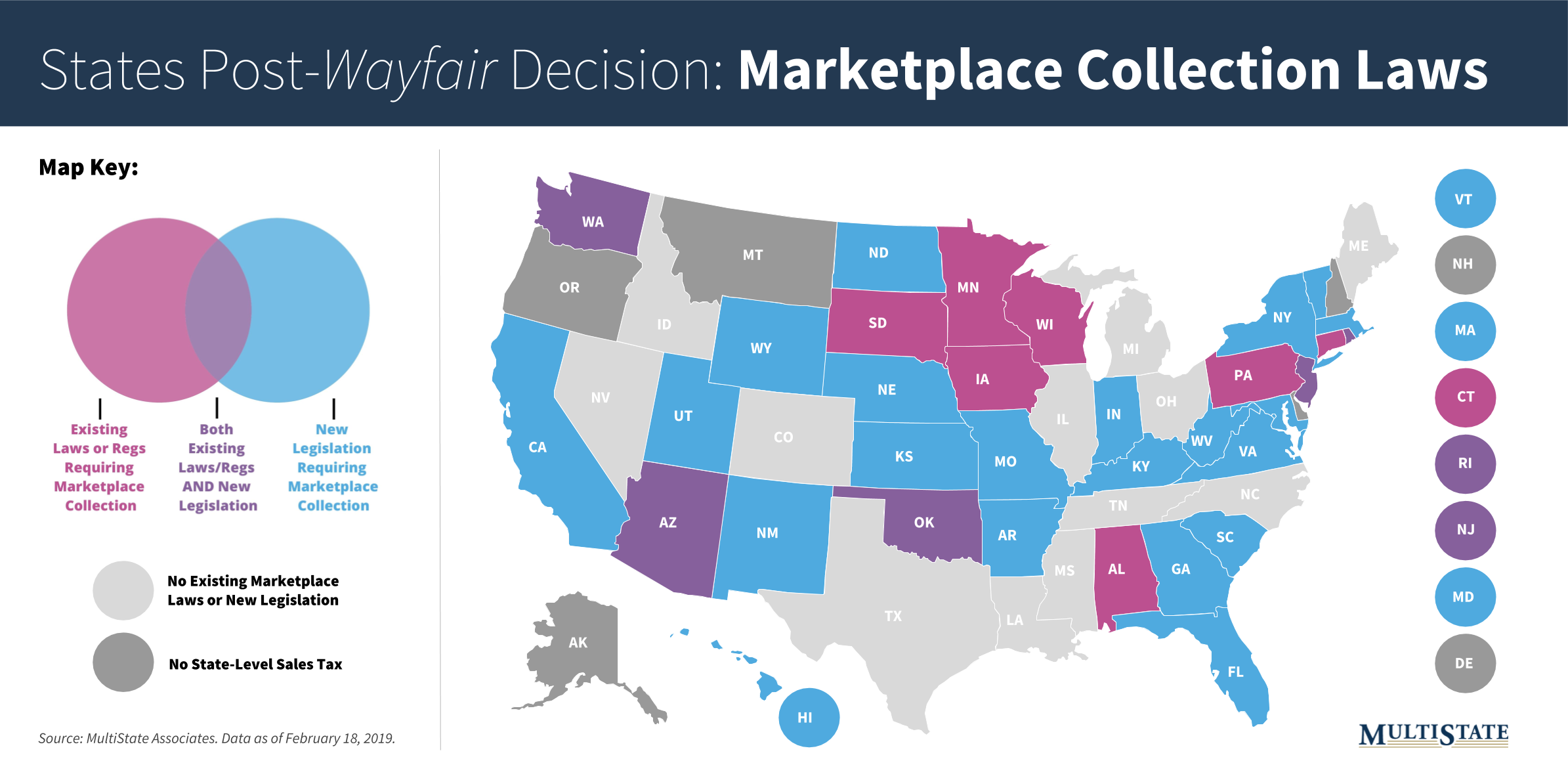 FINAL Marketplace Collection - Existing Laws vs. New Legislation (Feb. 2019) (1).png