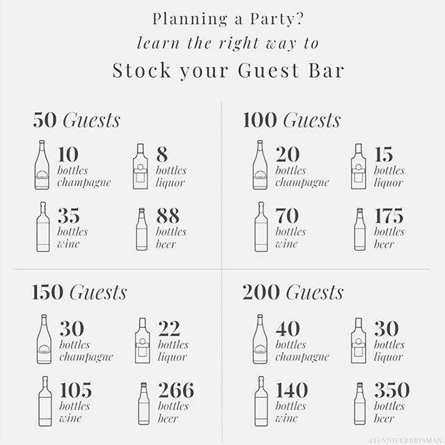 You can't leave your wedding guests thirsty! 🥂🥃🍻🍸