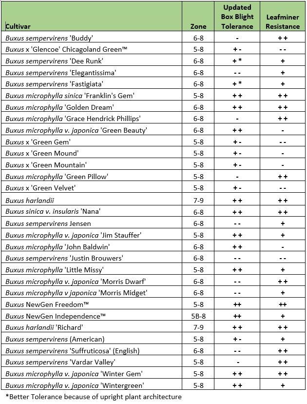 Updated tolerance list.JPG