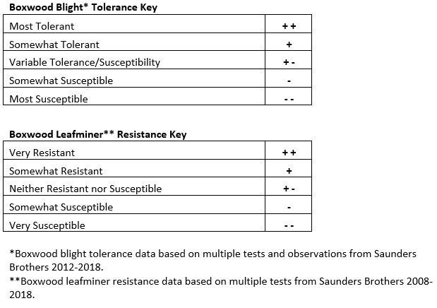 Updates tolerance list key.JPG