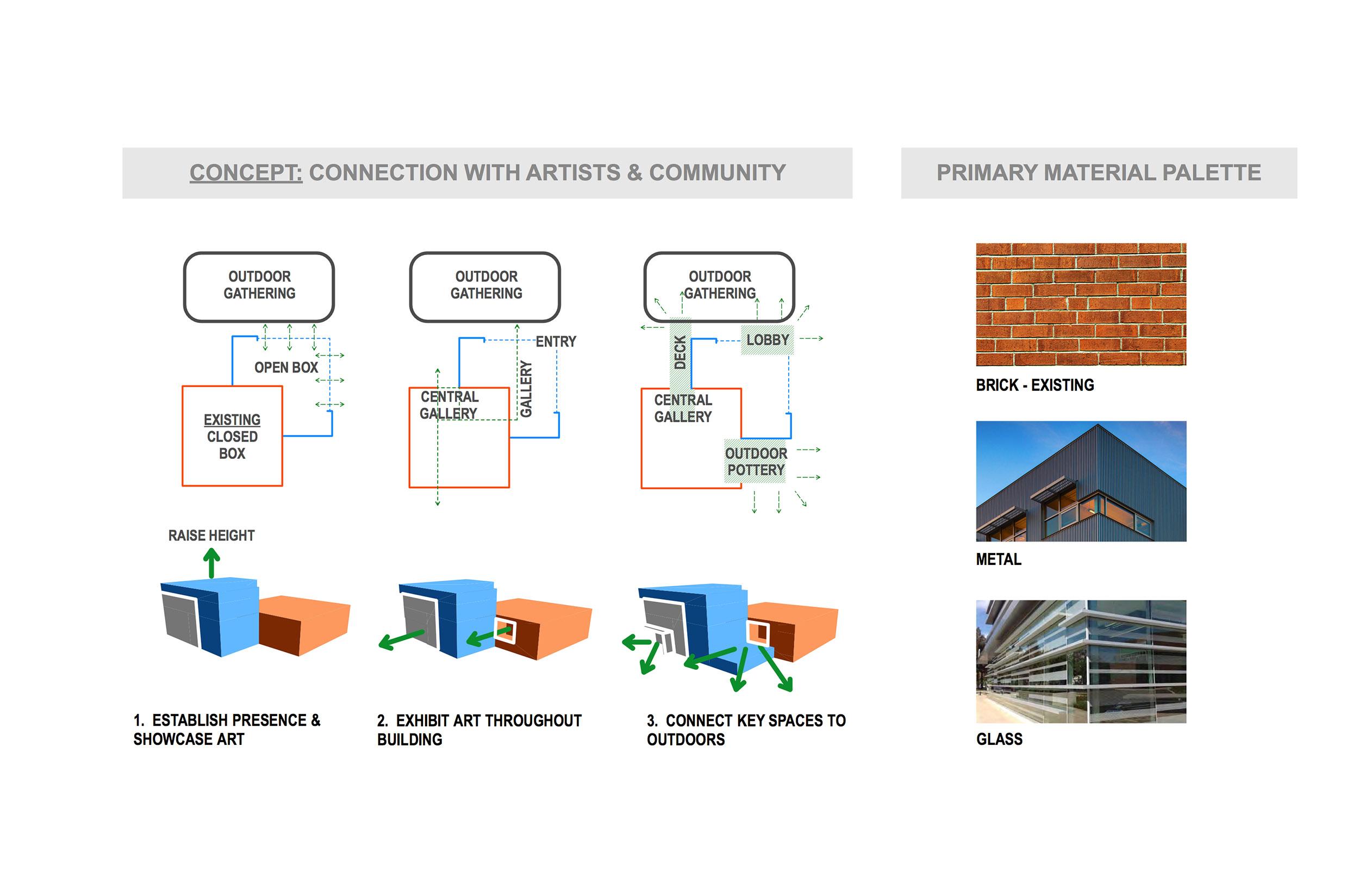 P-04L-Presentation - Concept LANDSCAPE_REDUCED.jpg