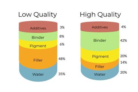 good+quality+vs.+low+quality.jpg