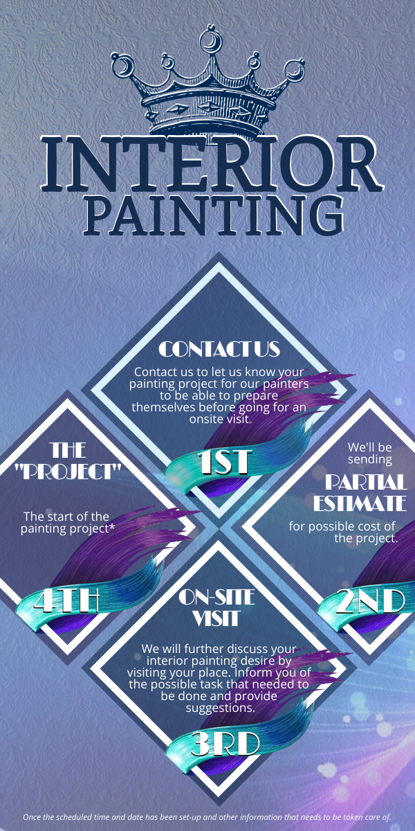 Cheapest renovation you can get is repainting your home. Get your free painting quote by contacting us.