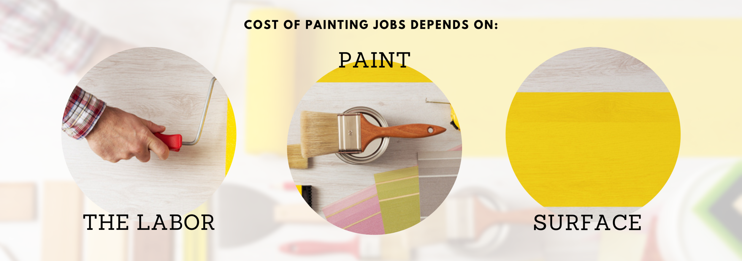 Some painting contractors also add building fees, sales taxes for materials and supplies, and any general contractor fees to your final invoice. Always look and ask for these charges as it will increase your invoice up to $899 higher.