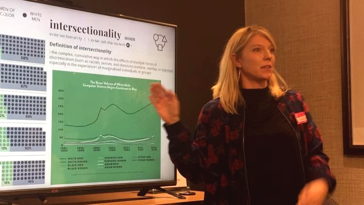 Amanda shares some shocking stats & discusses Intersectionality: a concept often used in critical theories to describe the ways in which oppressive institutions (racism, sexism, homophobia, transphobia, ableism, xenophobia, classism, etc.) are interconnected and cannot be examined separately from one another.