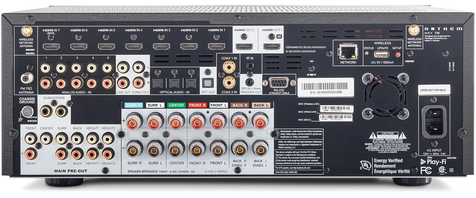 MRX 720 Rear Panel