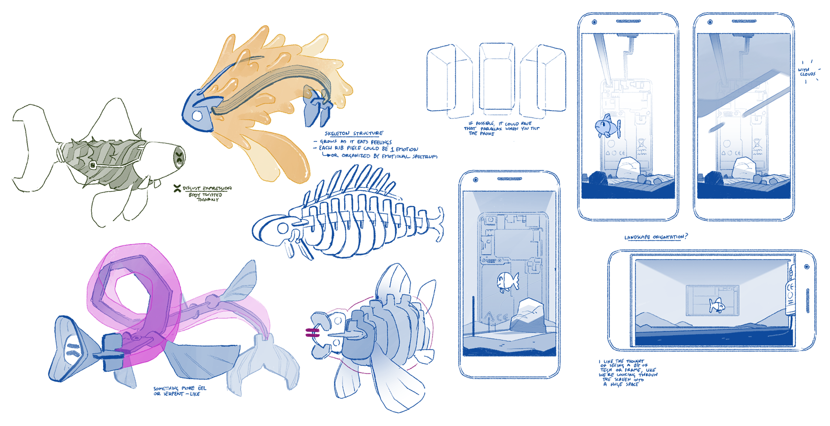 Various concepts for  Tendar .