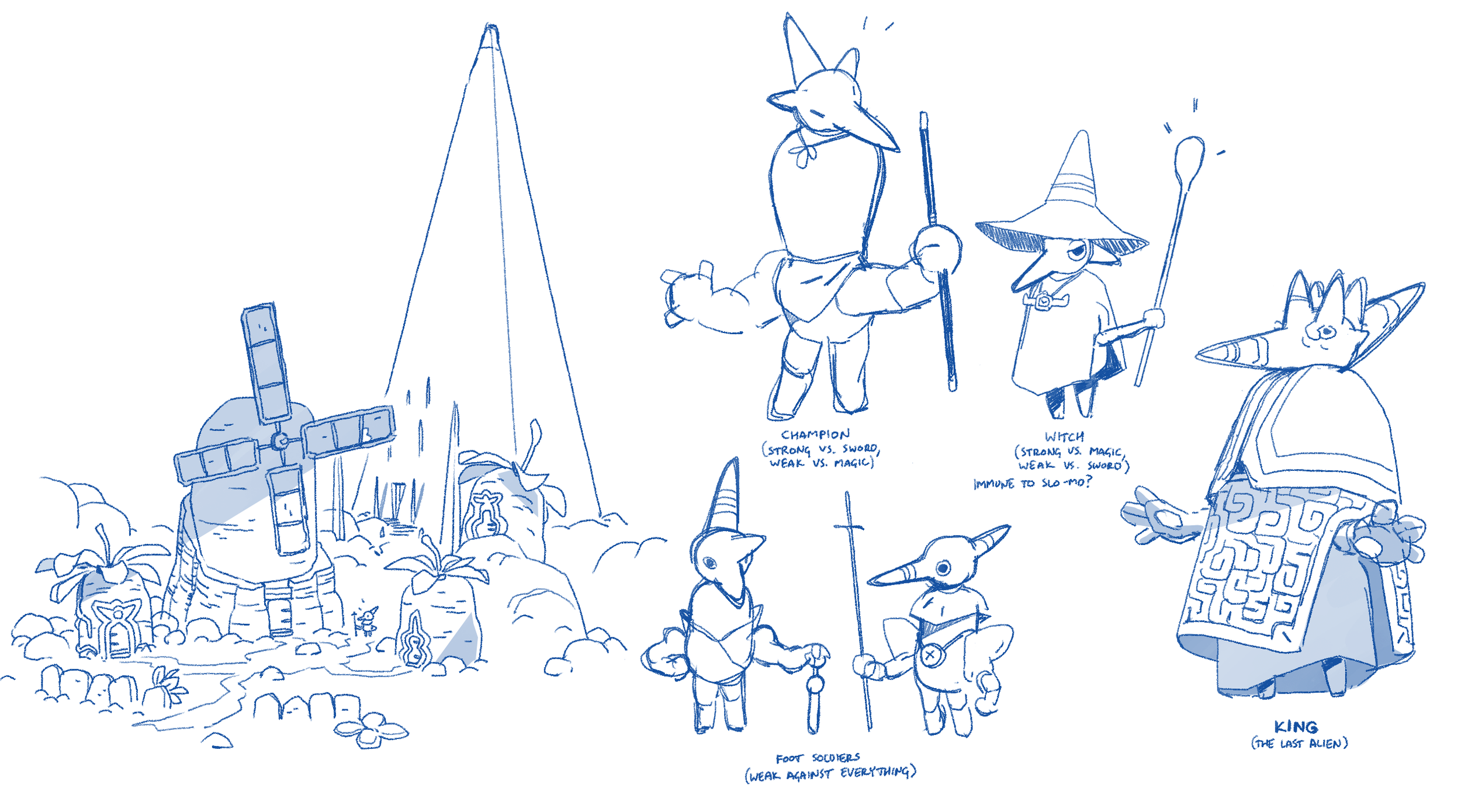 Concepts for the Aliens and Alien Homeworld.