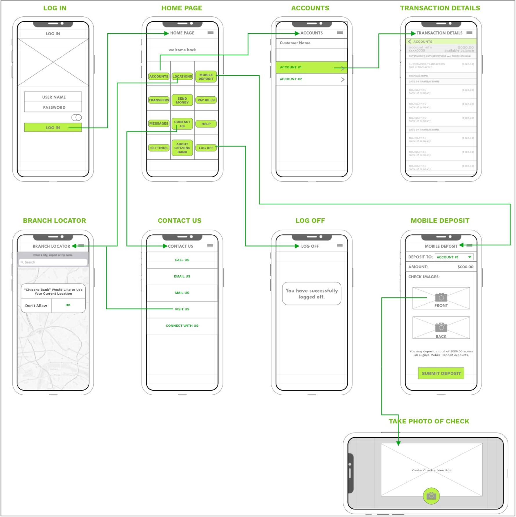 citizens bank wireframe.png