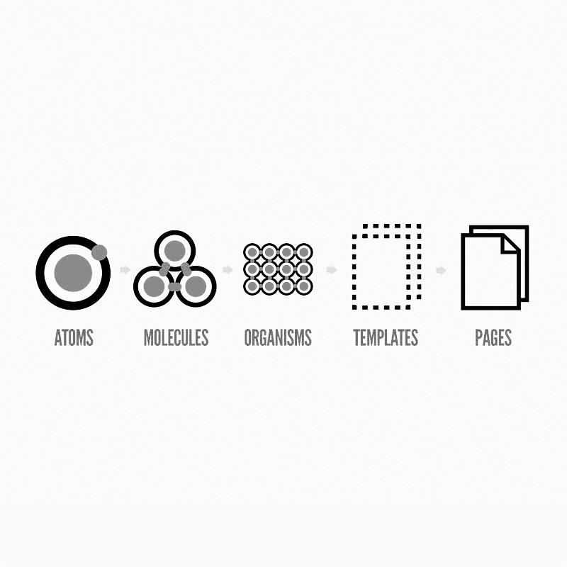 atomicdesign.jpg