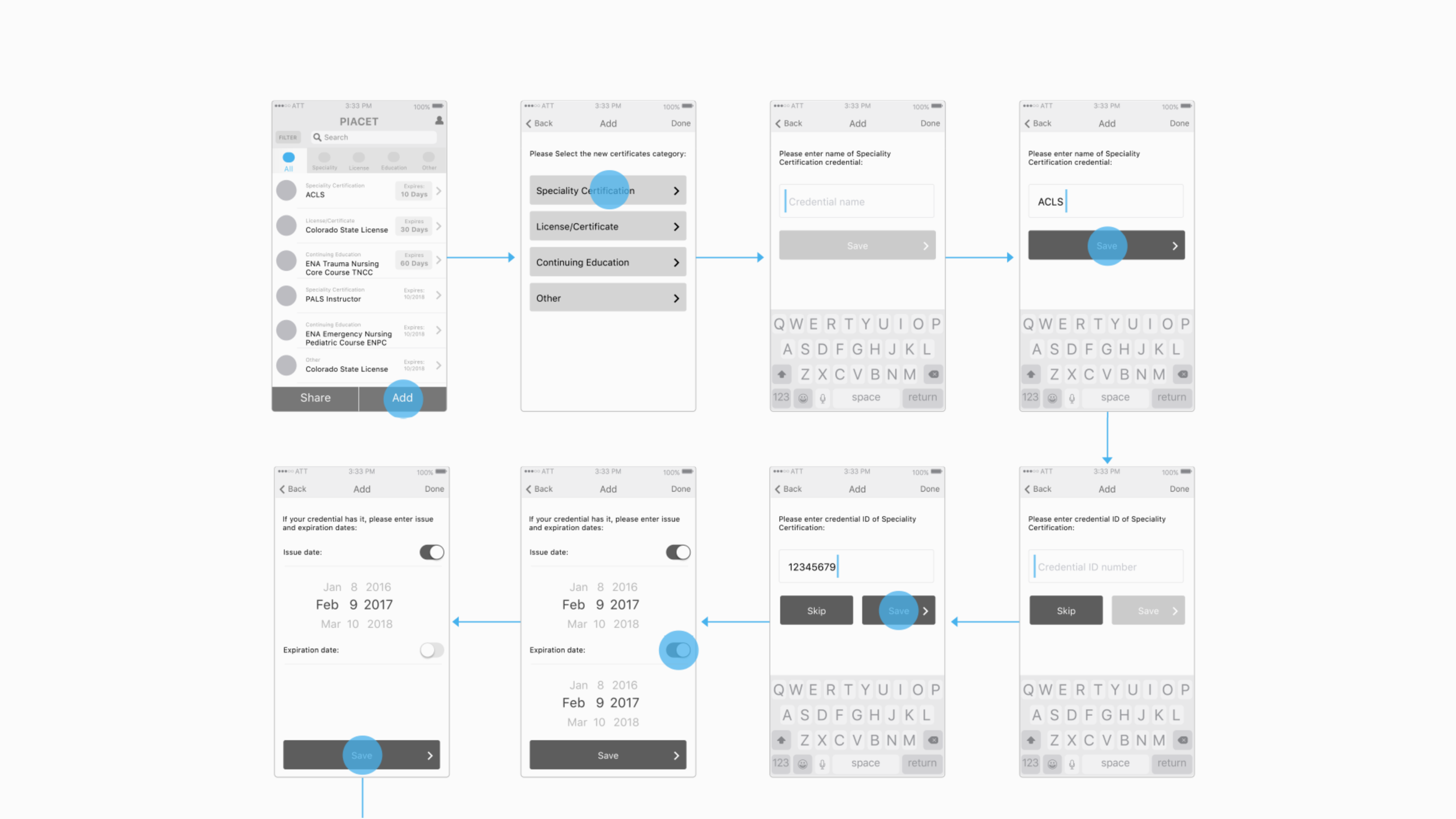 PIACET User Flow Wireframes