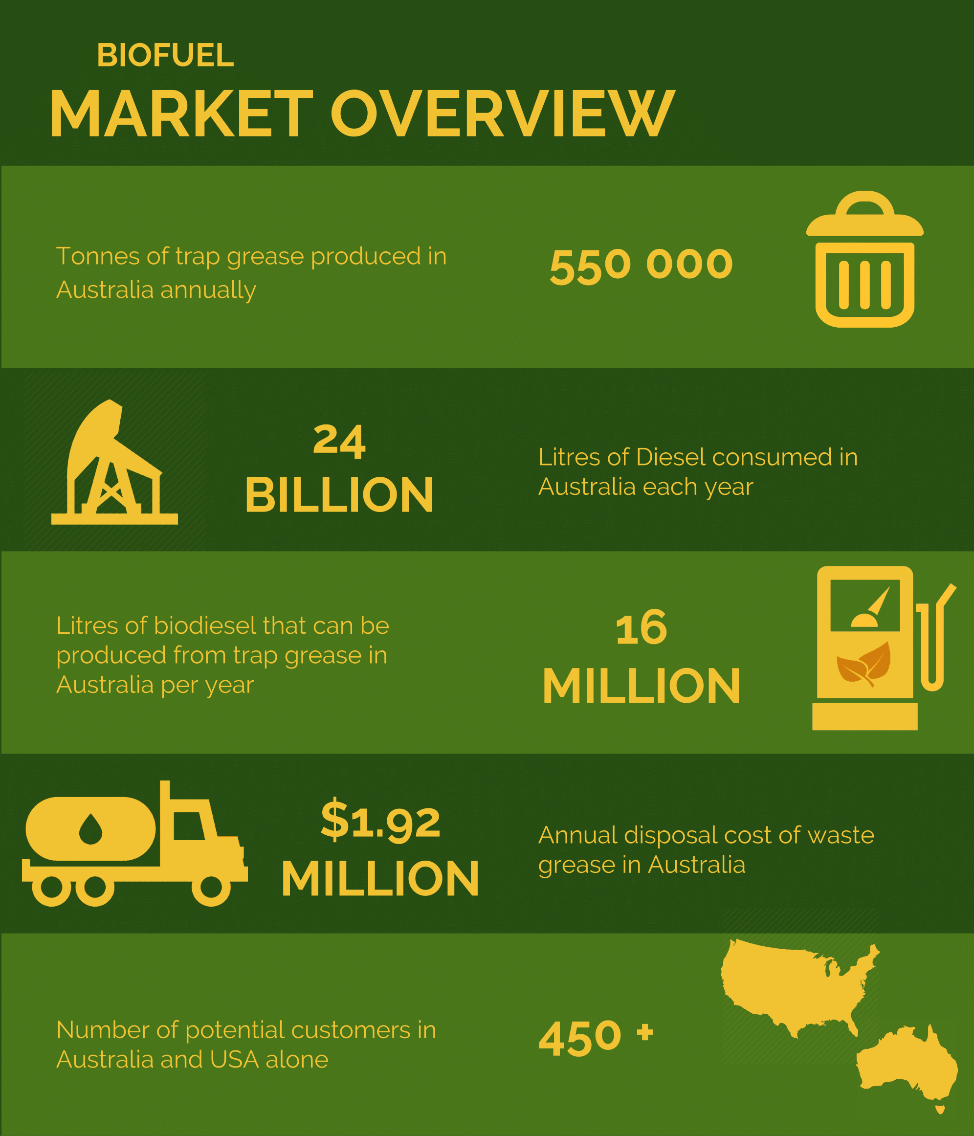 market overview infographic-1.png