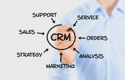 CUSTOMER RELATIONSHIP MGT - As with many significant undertakings, undergoing a CRM review (even simply considering its implementation) requires learners…