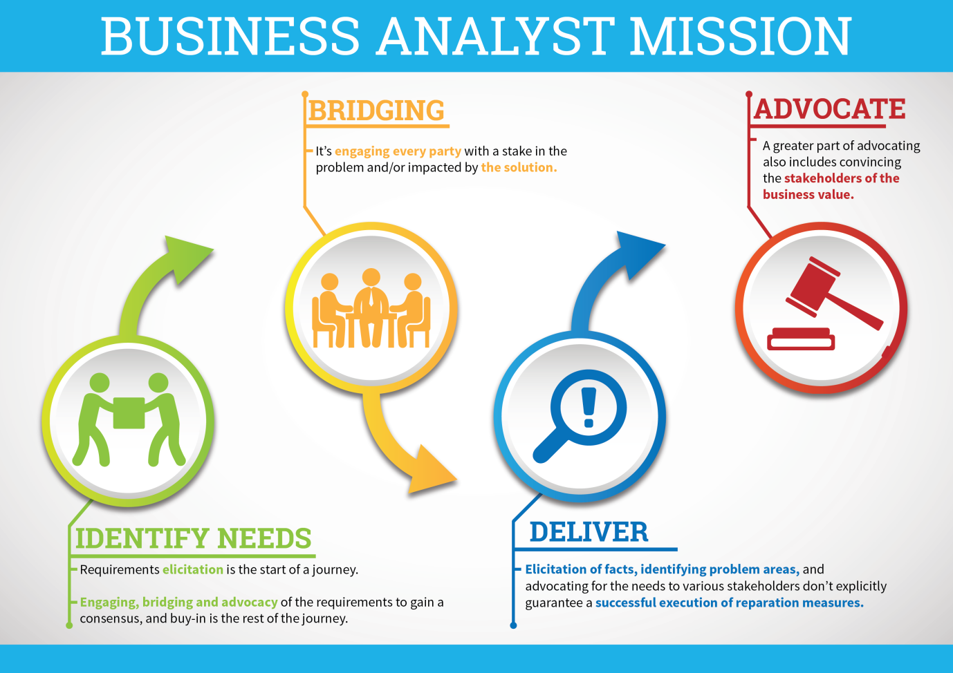 Business-Analyst-Mission.png