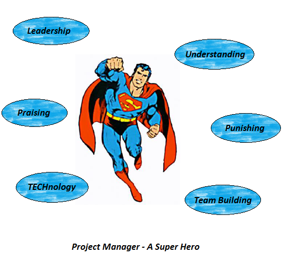 superman-project-manager.png