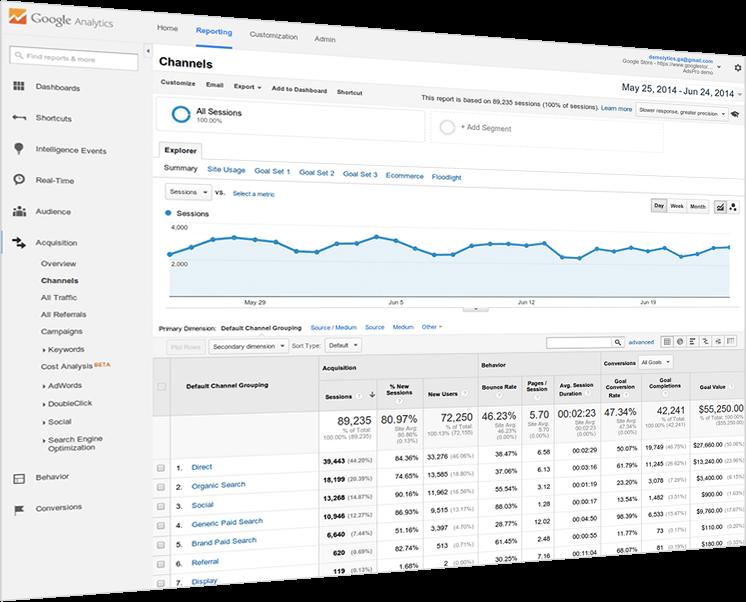 MM_2016.05.16_Landing-Page_Analytics.png