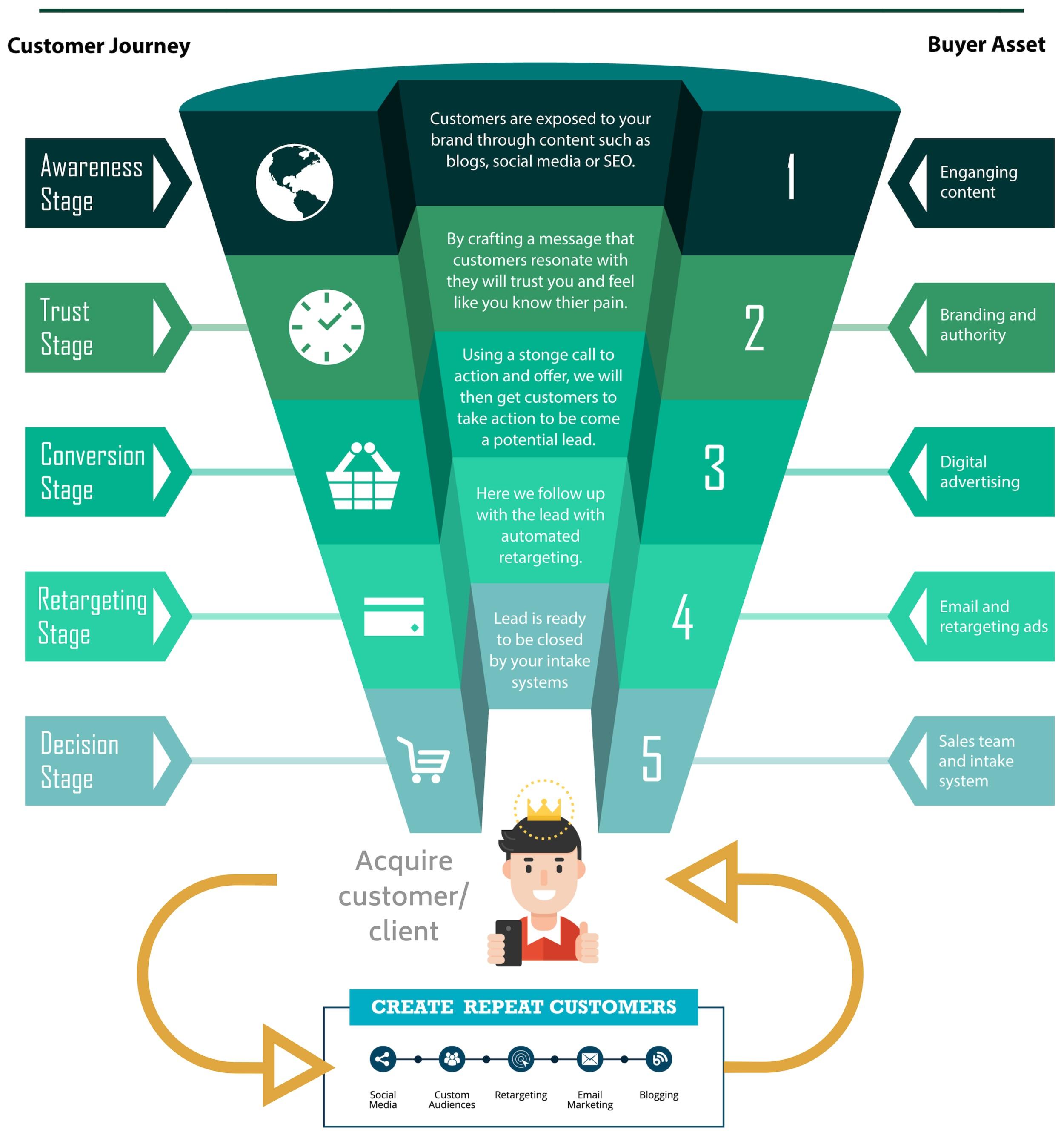 Metaphase+Marketing+Digital+Playbook+2019.jpg