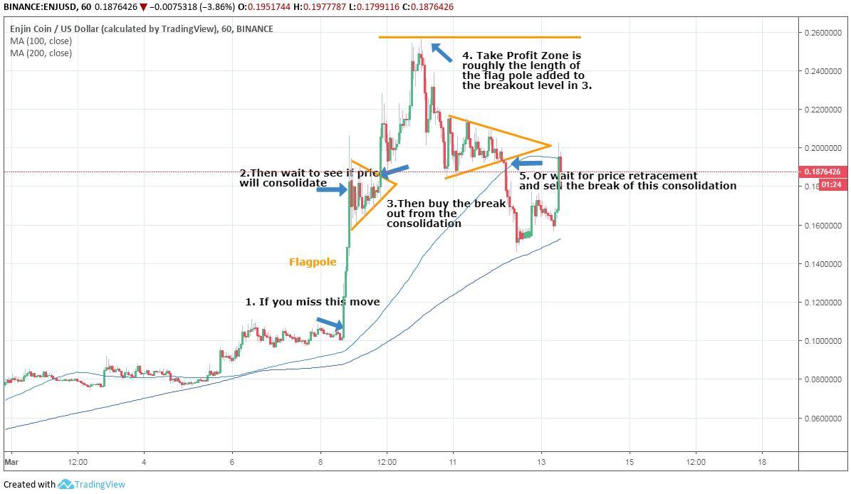 FOMO Trading.JPG
