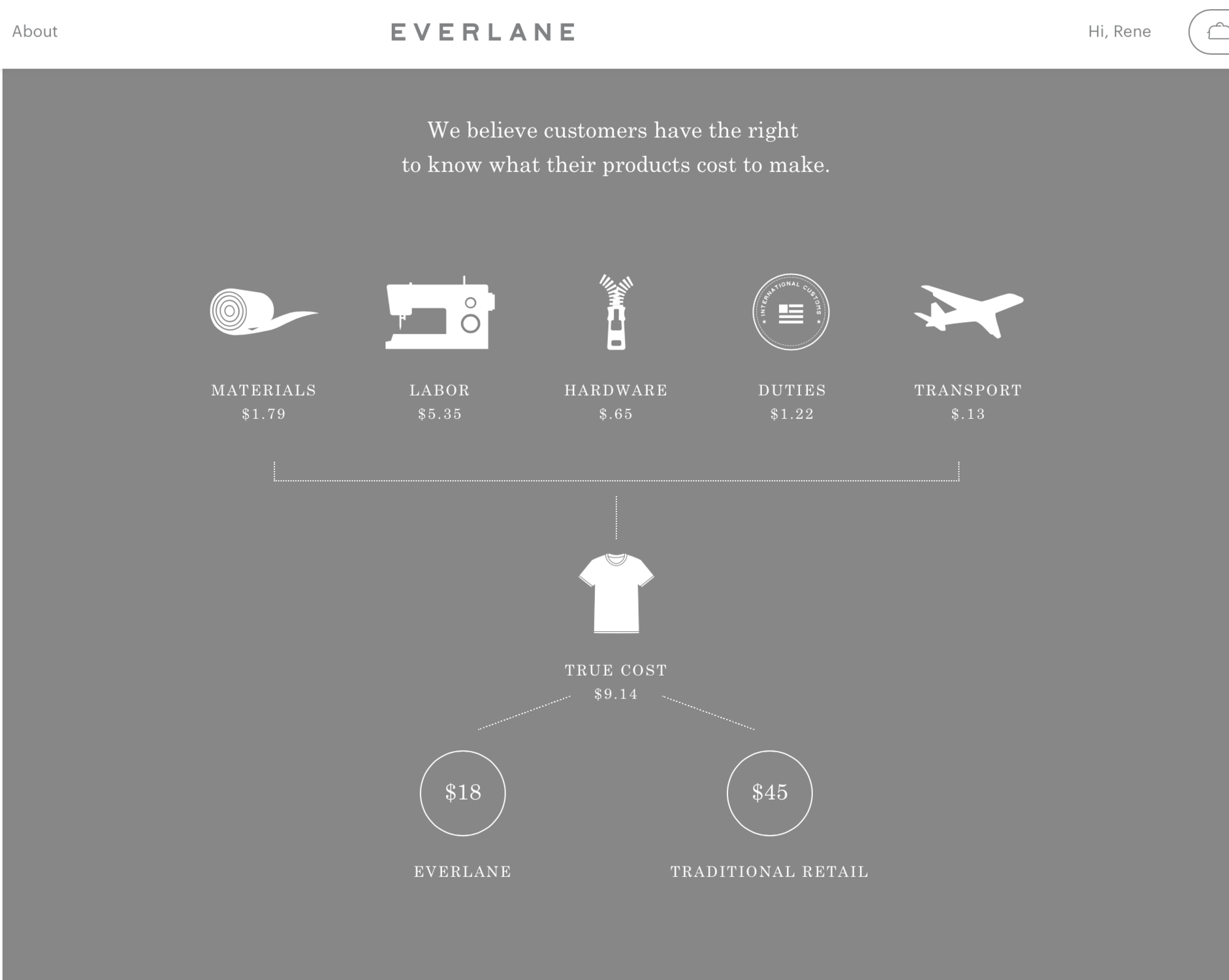 everlane copy.png