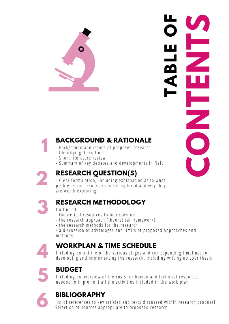 Pastel Pink Typography Portfolio General Table of Contents.png