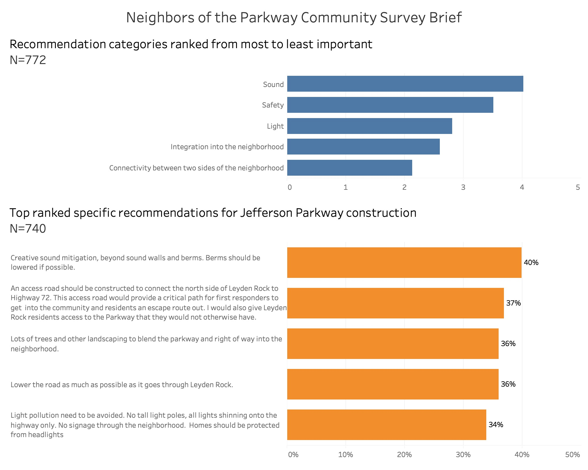 NOTP survey brief.jpg