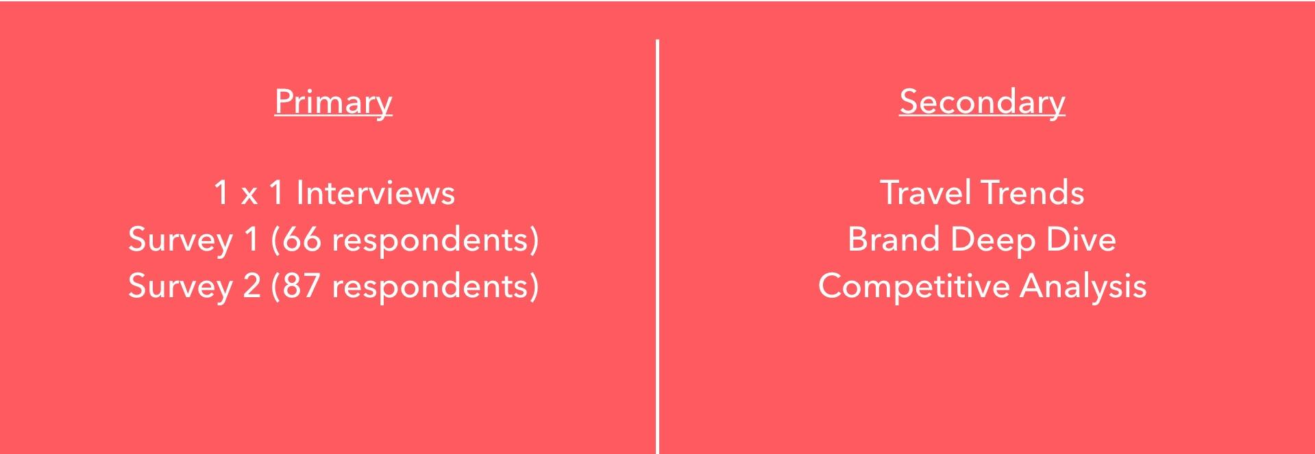 Airbnb+research+methods.001.jpg