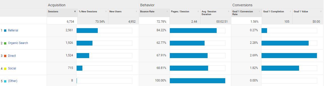 Analytics-Acquisition-Data.jpg