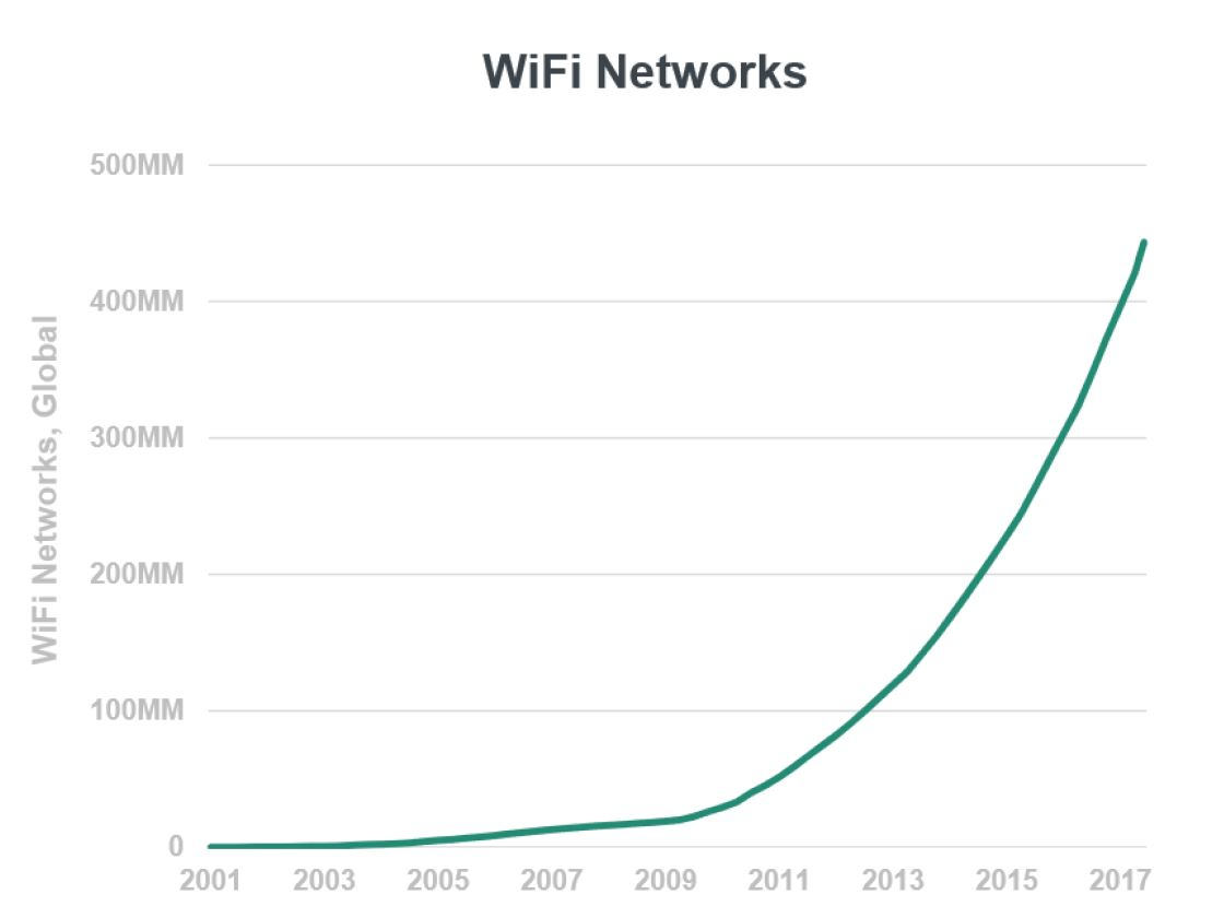 Wifi Networks.JPG