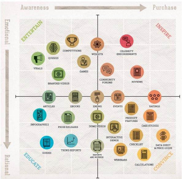 Pet Engine Marketing Content Matrix.jpg