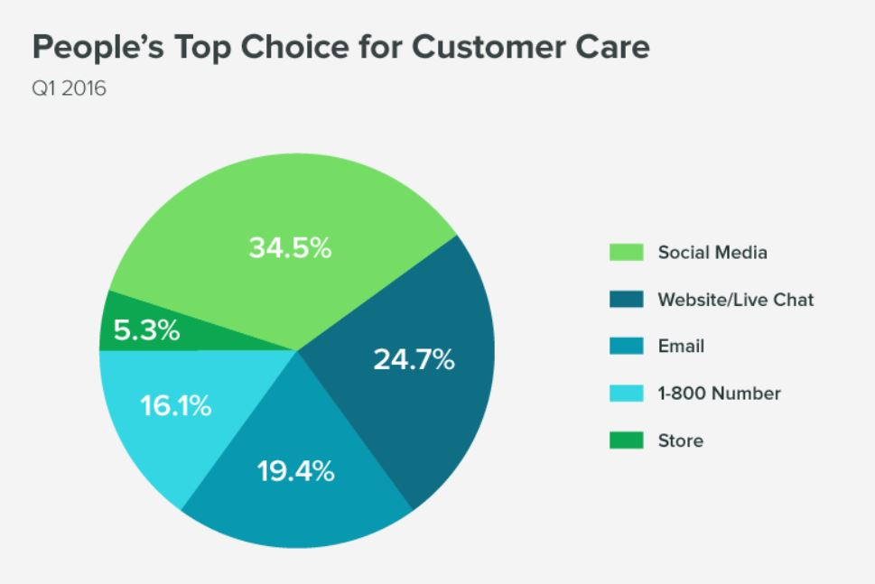 Top Choice Customer Care.JPG