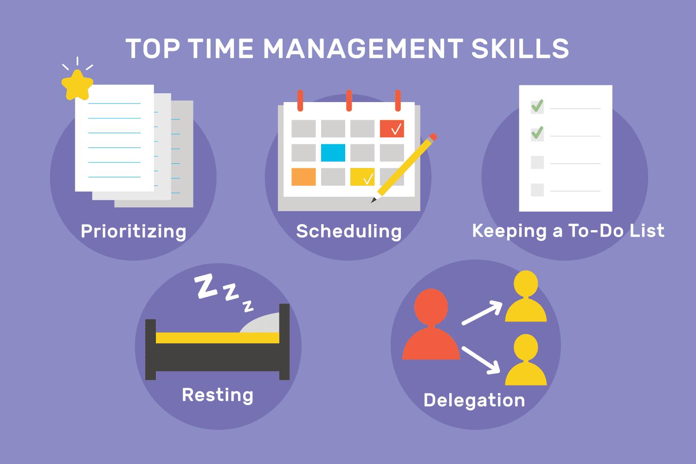 time-management-skills-2063776-v6-5b749ddfc9e77c0057e72c0f.png
