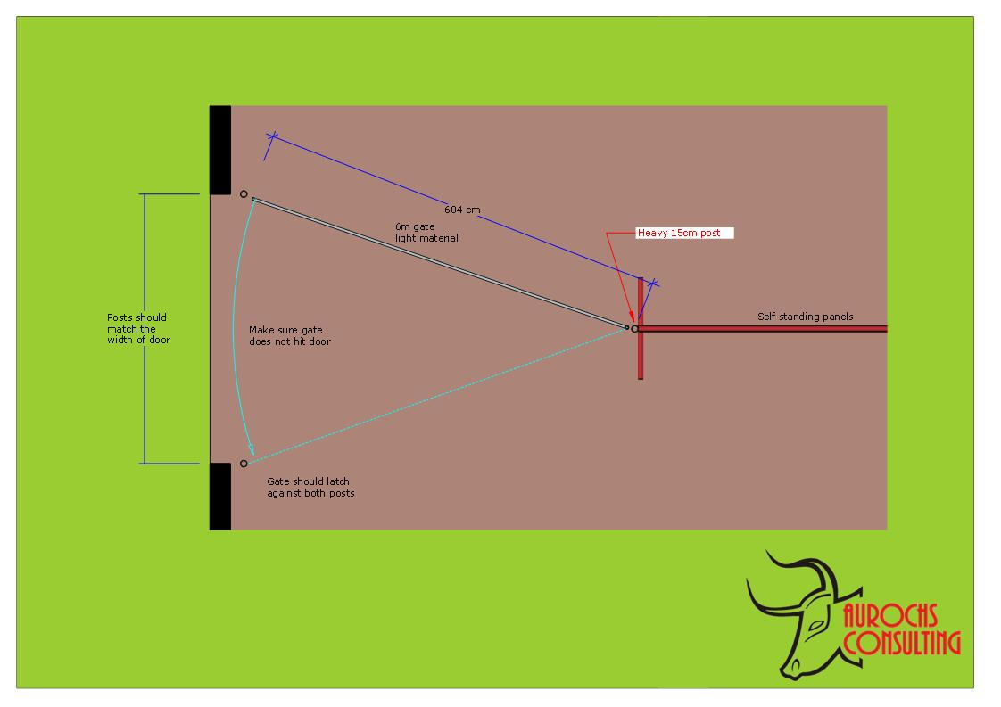 This is a SketchUp drawing of a gate showing how you can accurately see the length of a gate. This is done with Sketchup Pro and the drawing is done in the companion program, LayOut