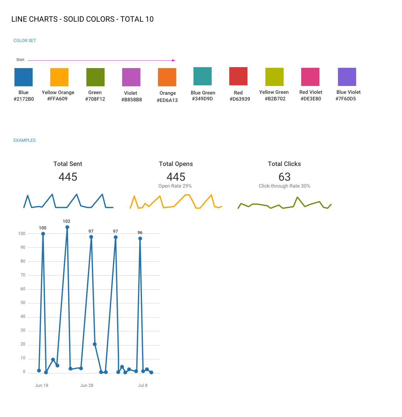 Line Chart Specs.png