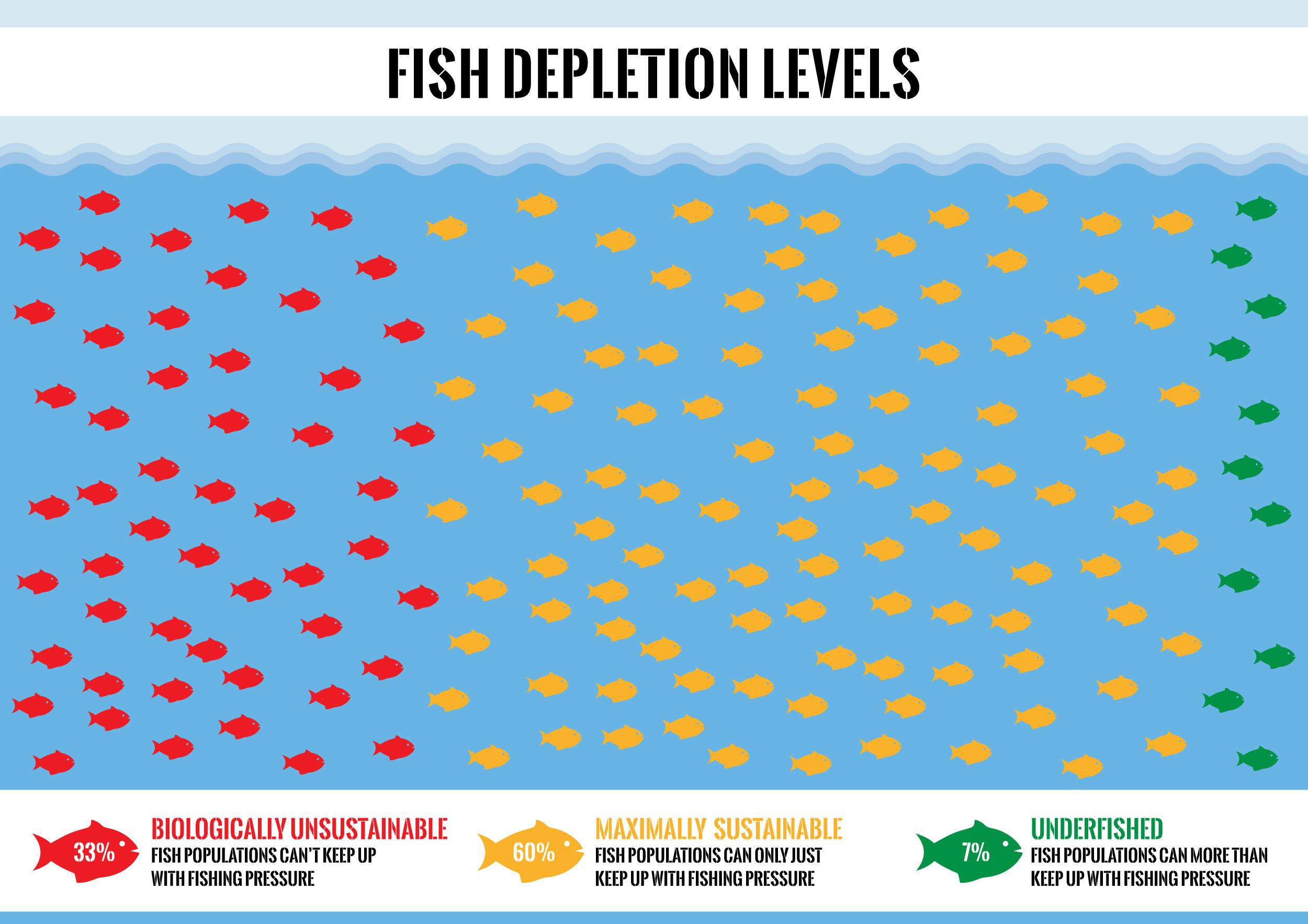 fish-depletion-final.jpg