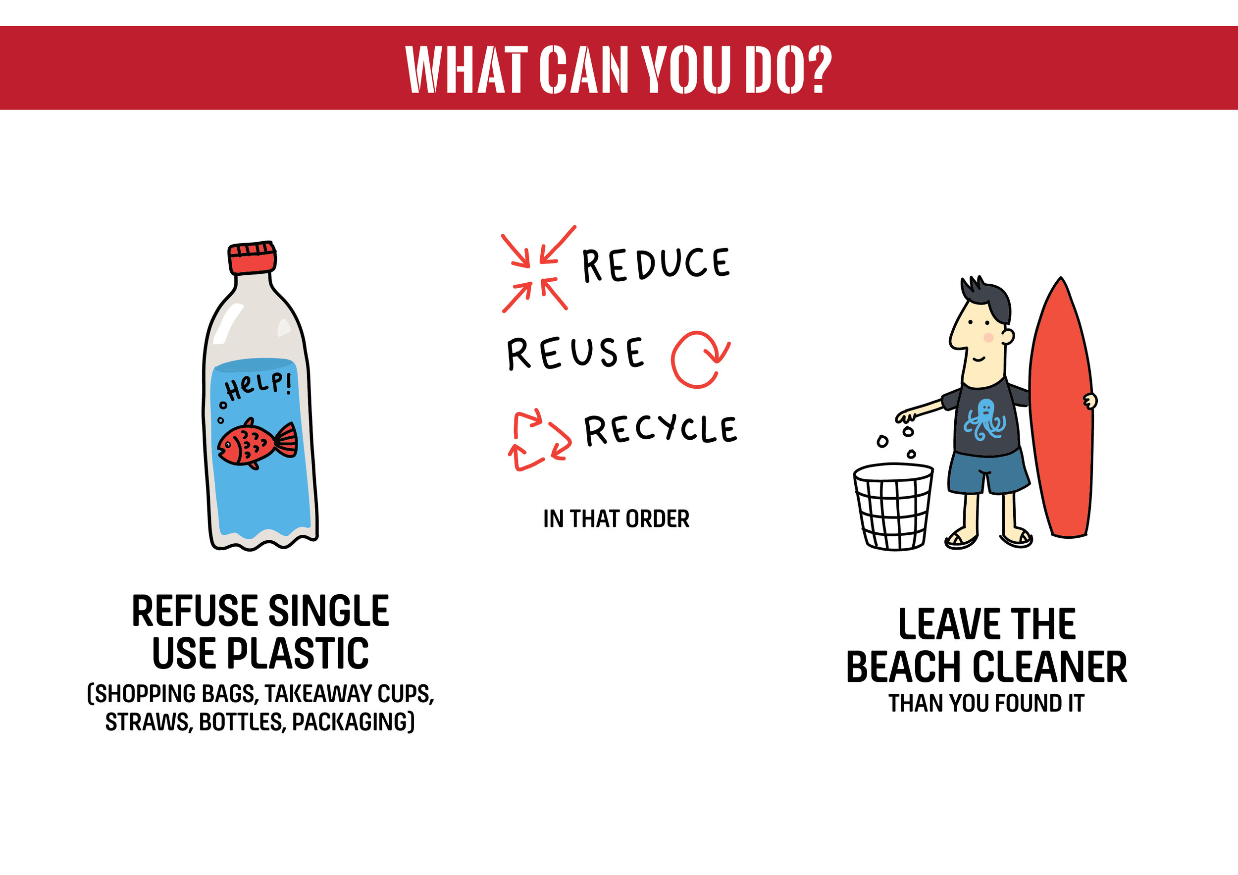 Reduce Plastic Pollution - Refuse, reduce, reuse, recycle.Be a conscious consumer. Avoid unnecessary items and items of convenience. Recognise that single-use bags and straw bans are an important first step, but must be part of a much more fundamental shift away from single-use, disposable items across our economy.Always leave the beach cleaner than you found it.