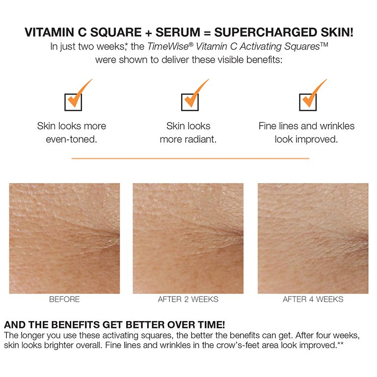 566310-ClipArt-VitaminC-Chart-en_US.jpg