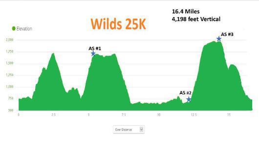 Wilds 25k elevation