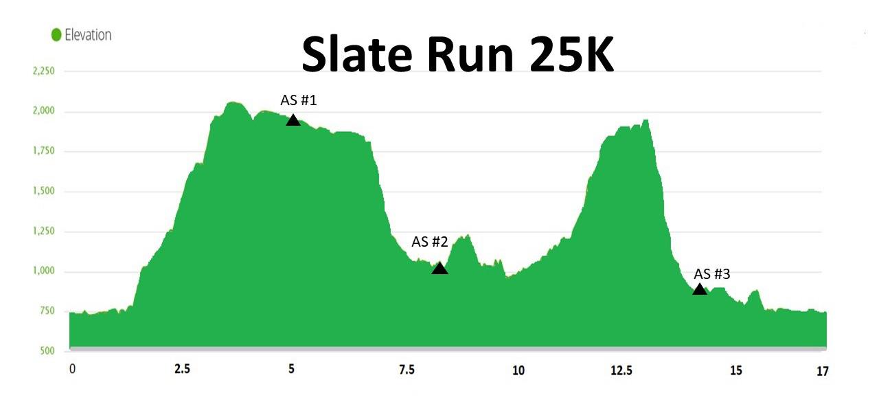 Slate Run 25k Elevation map.jpg