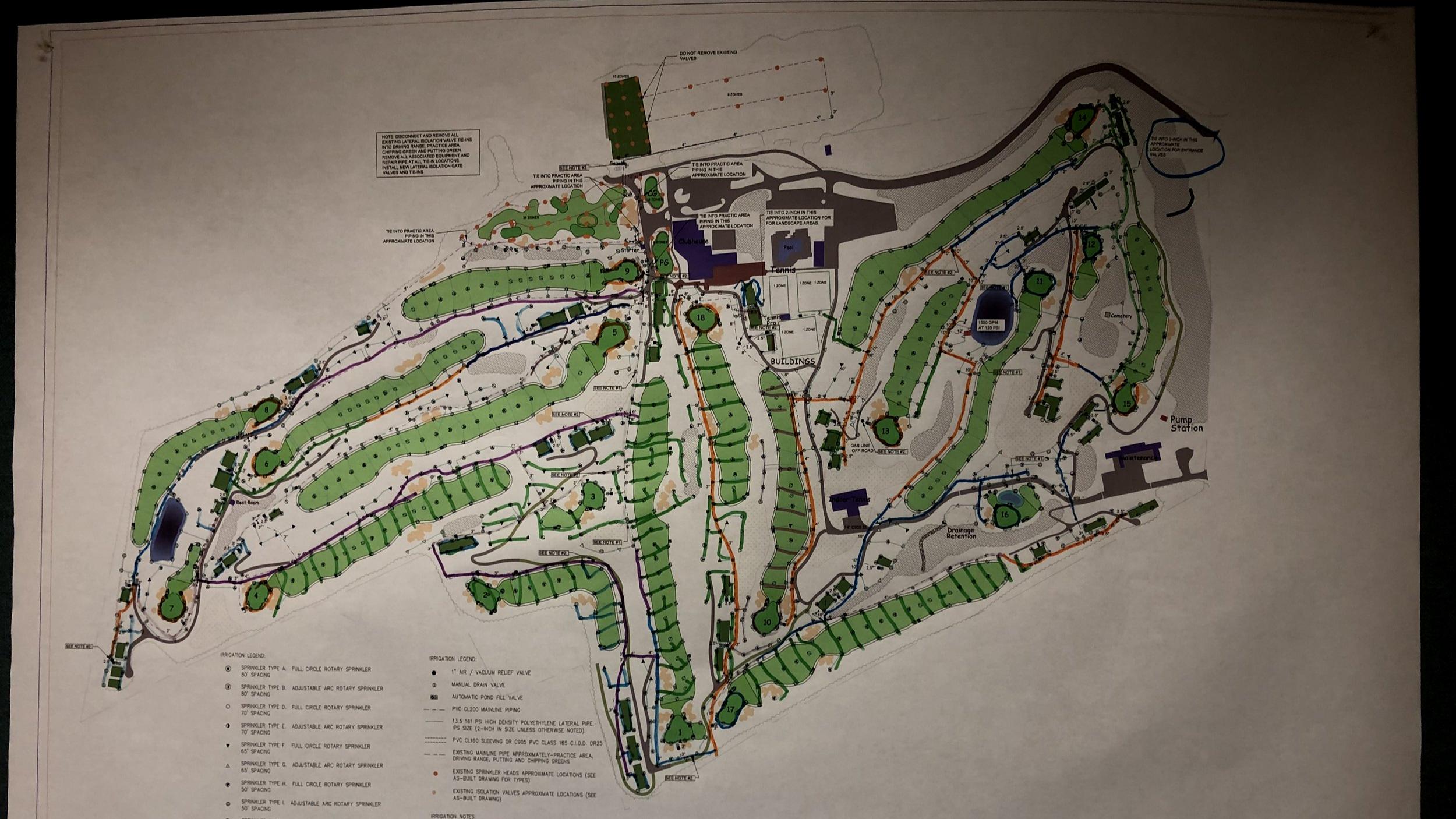 Irrigation Design -