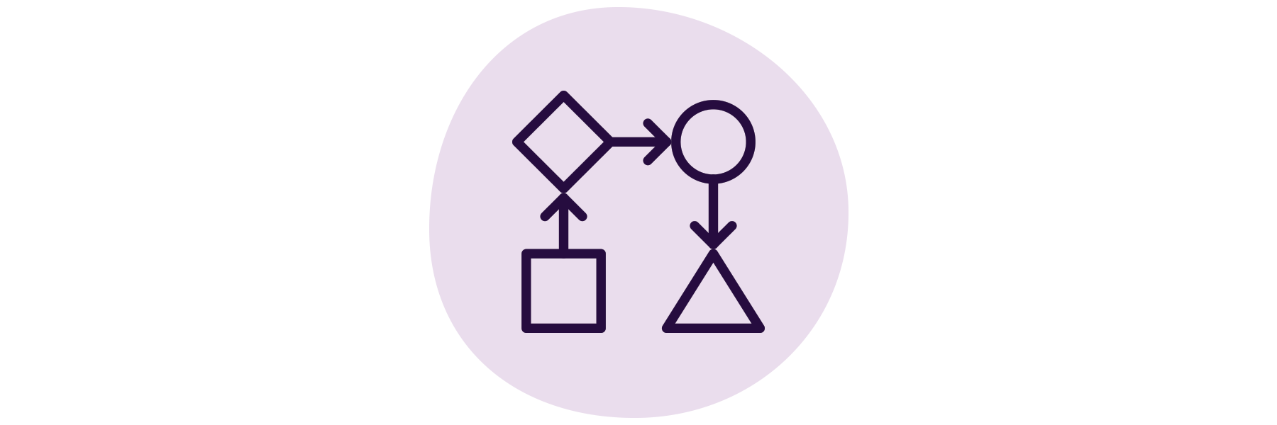 A purple icon with a square and an arrow that points up to a diamond that has an arrow pointing across to a circle which has an arrow that points down towards a triangle. It's almost as complicated as traditional workplace benefits.